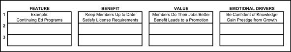 Value Identification Grid